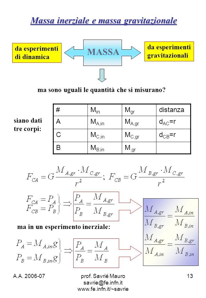 Massa inerziale e massa gravitazionale