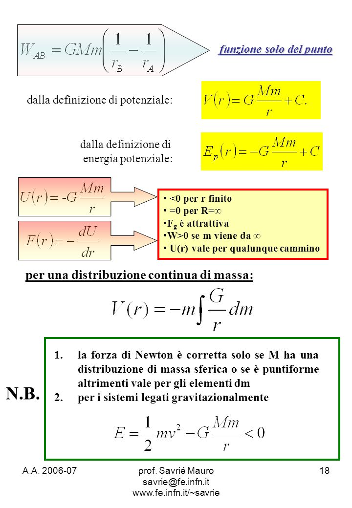prof. Savrié Mauro savrie@fe.infn.it www.fe.infn.it/~savrie