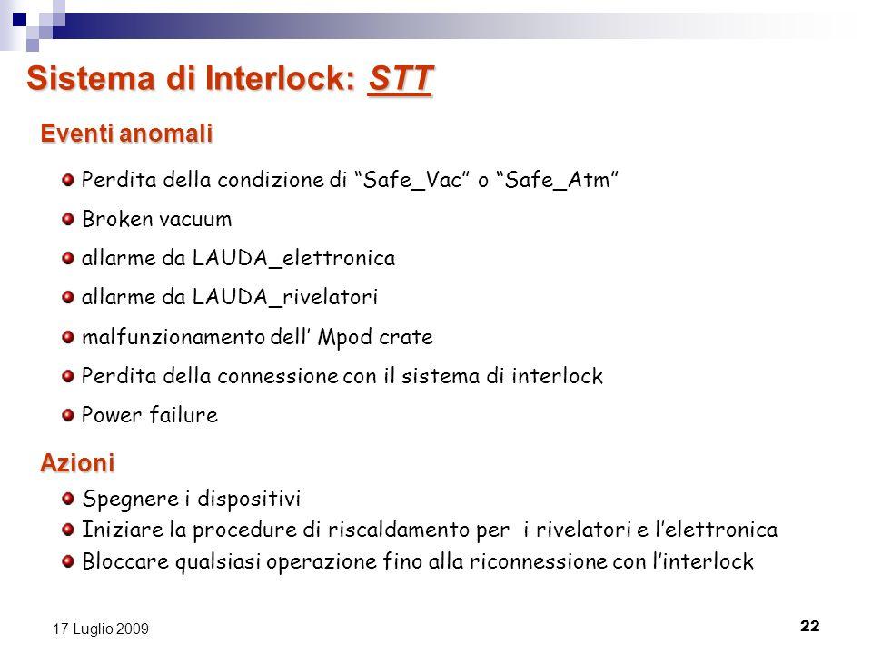Sistema di Interlock: STT