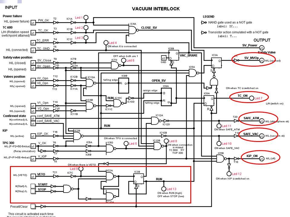 Logica VACUUM interlock 17 Luglio 2009