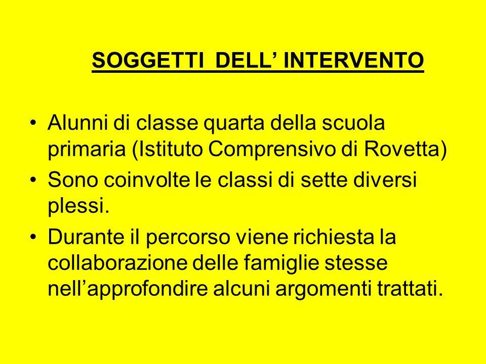 SOGGETTI DELL' INTERVENTO