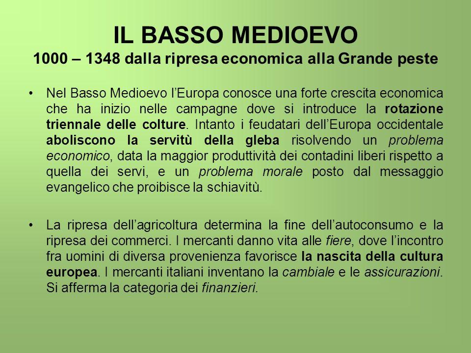 IL BASSO MEDIOEVO 1000 – 1348 dalla ripresa economica alla Grande peste