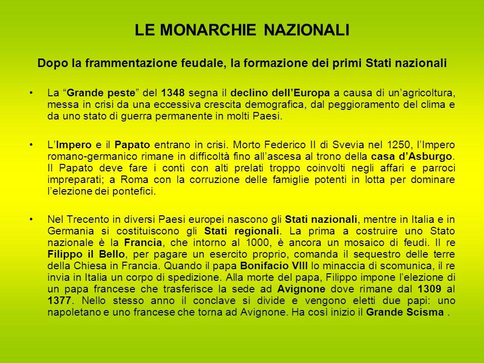 LE MONARCHIE NAZIONALI Dopo la frammentazione feudale, la formazione dei primi Stati nazionali