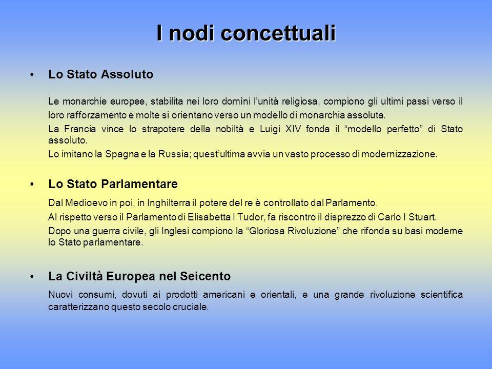 I nodi concettuali Lo Stato Assoluto.