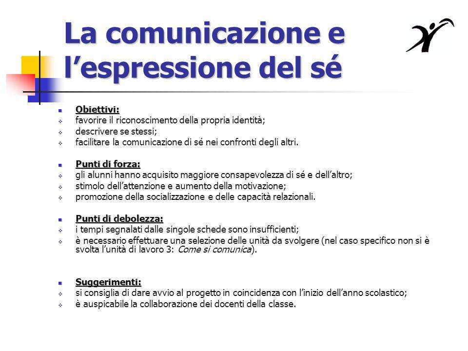 La comunicazione e l'espressione del sé