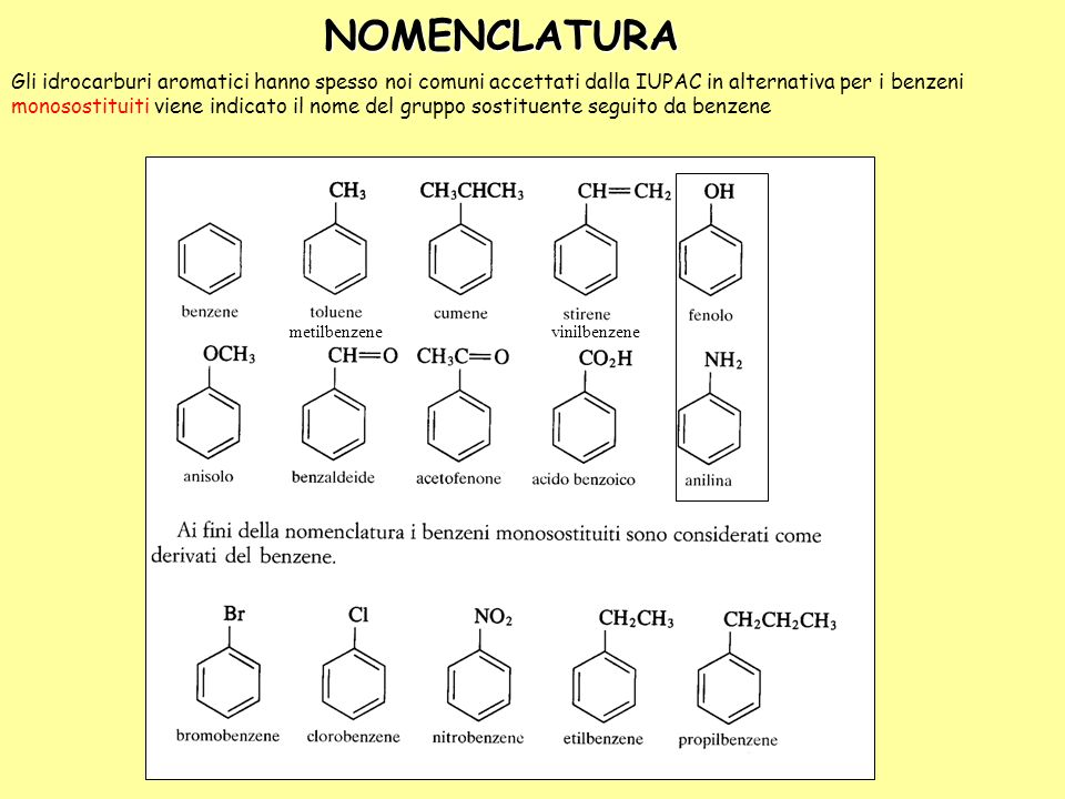 NOMENCLATURA metilbenzene