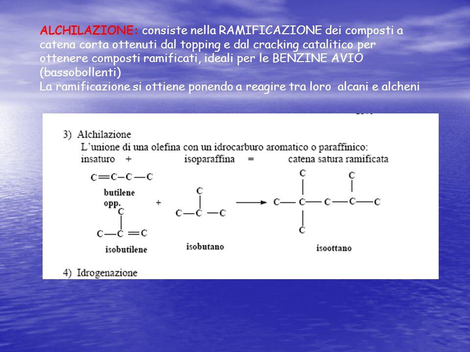 ALCHILAZIONE: consiste nella RAMIFICAZIONE dei composti a catena corta ottenuti dal topping e dal cracking catalitico per ottenere composti ramificati, ideali per le BENZINE AVIO (bassobollenti)