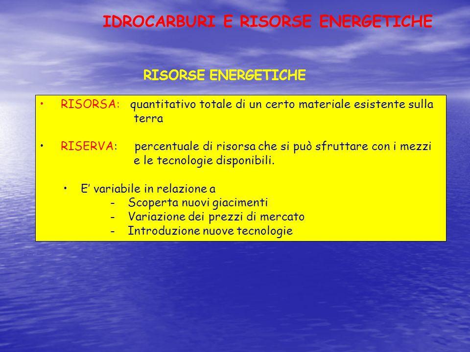 IDROCARBURI E RISORSE ENERGETICHE
