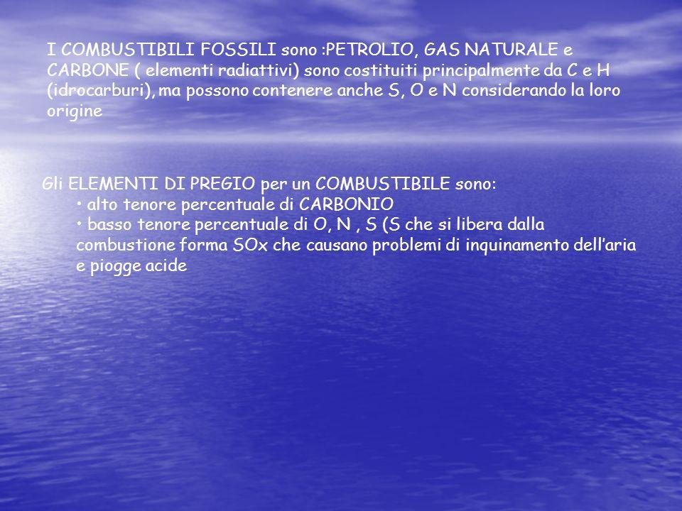 I COMBUSTIBILI FOSSILI sono :PETROLIO, GAS NATURALE e CARBONE ( elementi radiattivi) sono costituiti principalmente da C e H (idrocarburi), ma possono contenere anche S, O e N considerando la loro origine