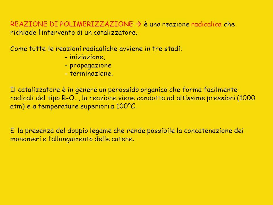 REAZIONE DI POLIMERIZZAZIONE  è una reazione radicalica che richiede l'intervento di un catalizzatore.