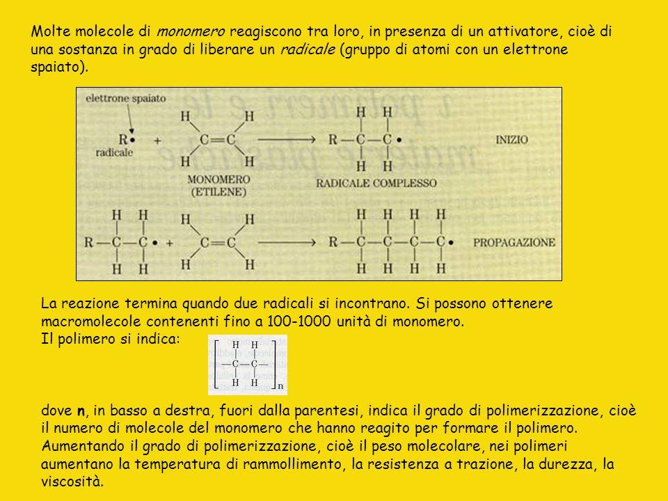Molte molecole di monomero reagiscono tra loro, in presenza di un attivatore, cioè di una sostanza in grado di liberare un radicale (gruppo di atomi con un elettrone spaiato).