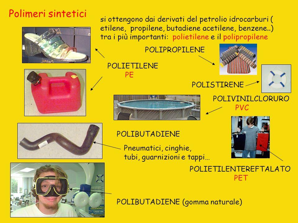 Polimeri sintetici