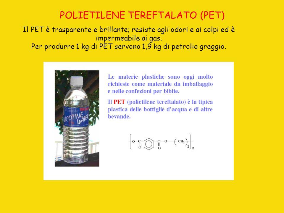 Per produrre 1 kg di PET servono 1,9 kg di petrolio greggio.