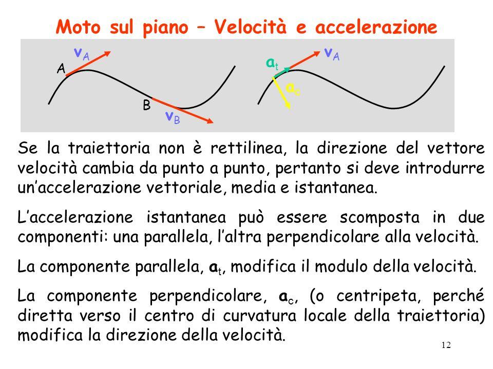 Moto sul piano – Velocità e accelerazione