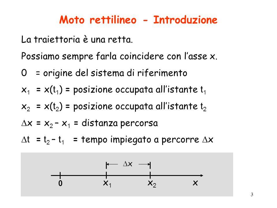Moto rettilineo - Introduzione