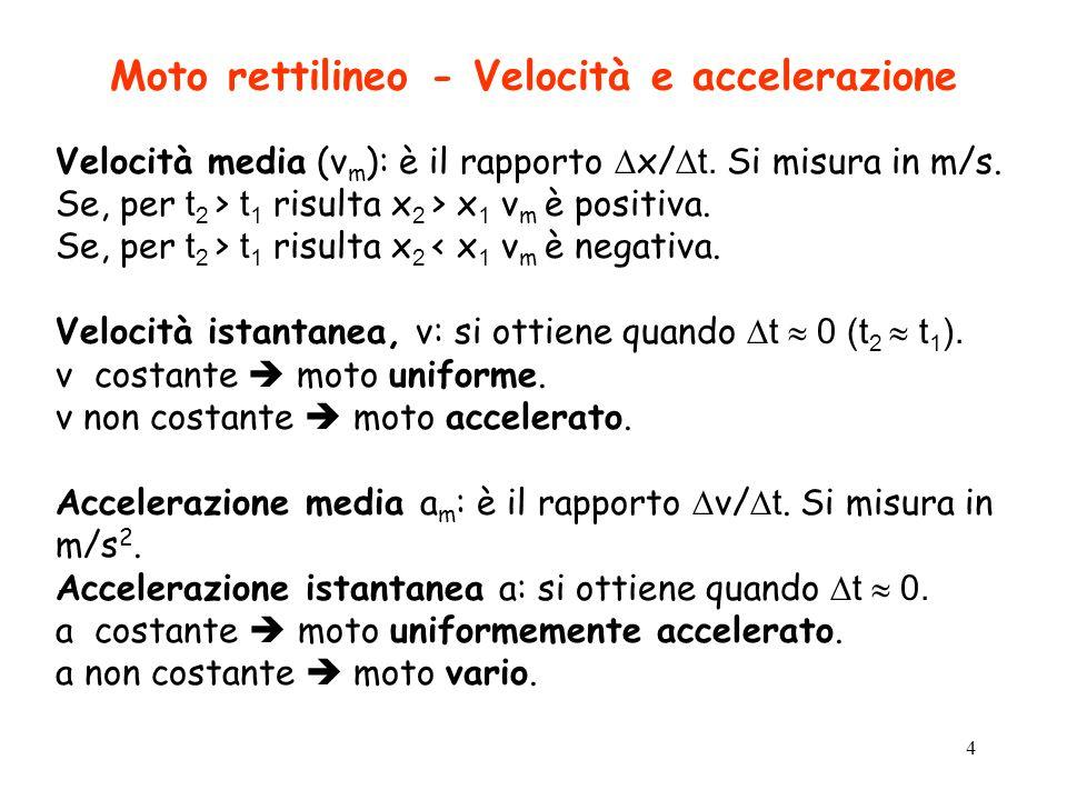 Moto rettilineo - Velocità e accelerazione