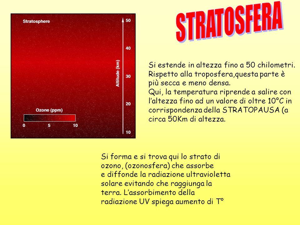 STRATOSFERA Si estende in altezza fino a 50 chilometri.