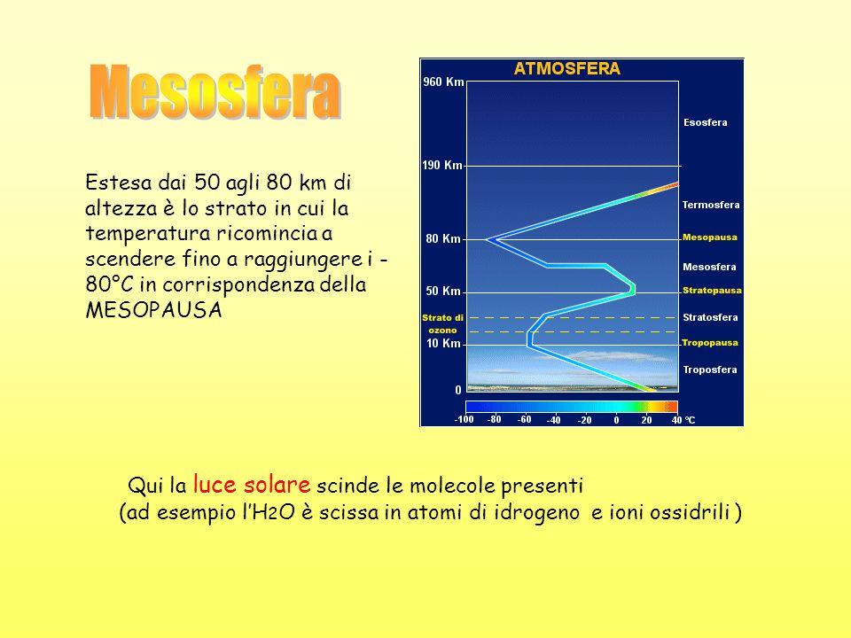 Mesosfera