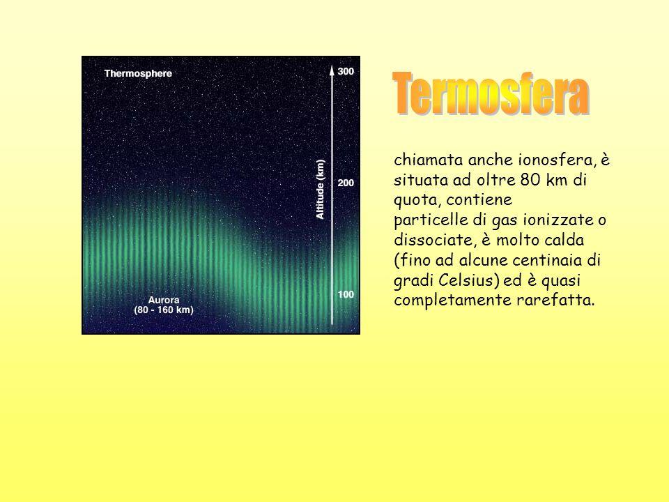 Termosfera chiamata anche ionosfera, è situata ad oltre 80 km di quota, contiene. particelle di gas ionizzate o dissociate, è molto calda.