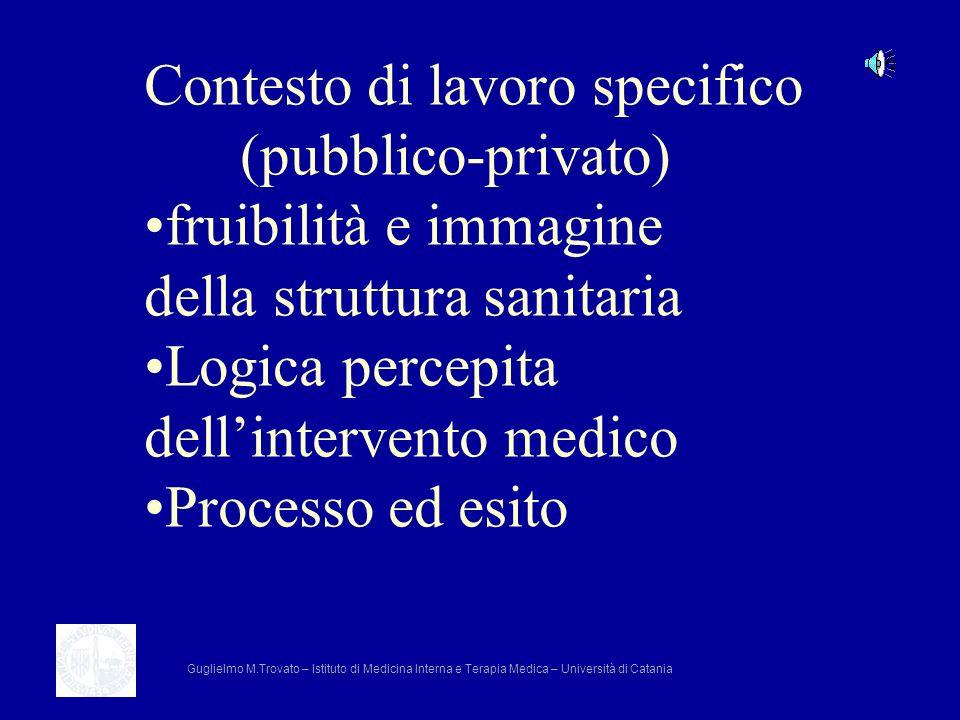 Contesto di lavoro specifico (pubblico-privato) fruibilità e immagine