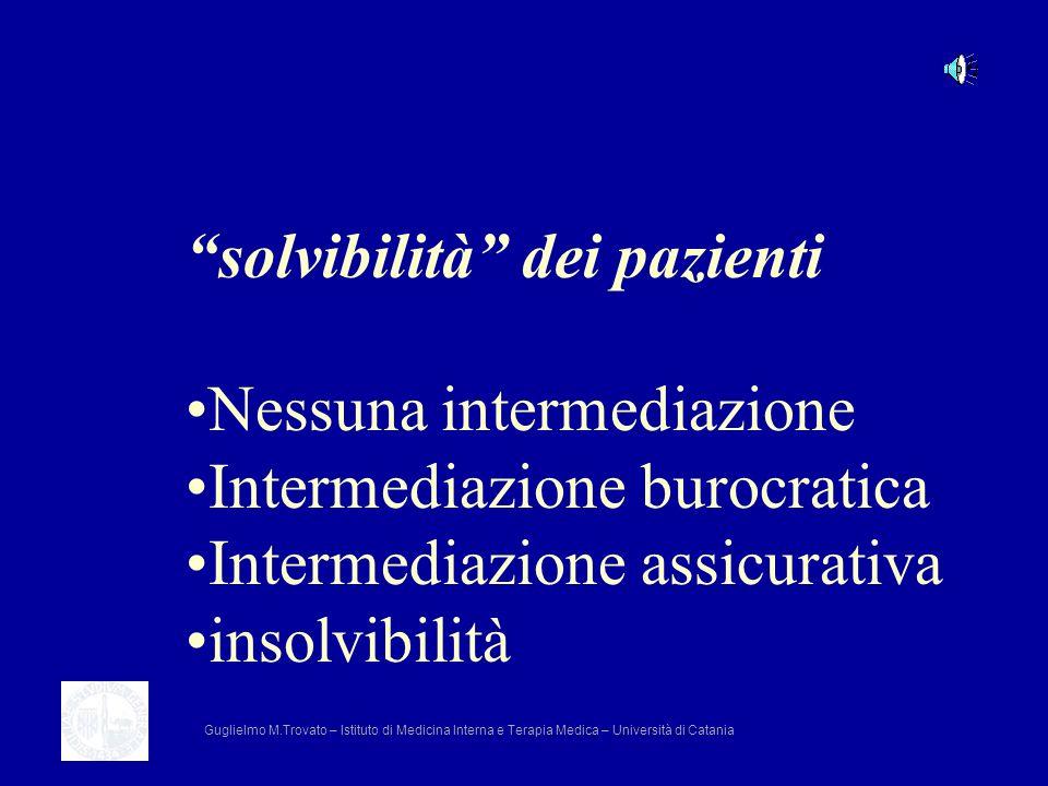 solvibilità dei pazienti Nessuna intermediazione