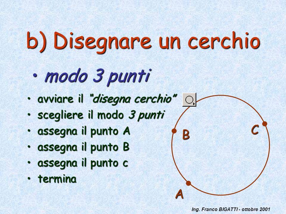 b) Disegnare un cerchio