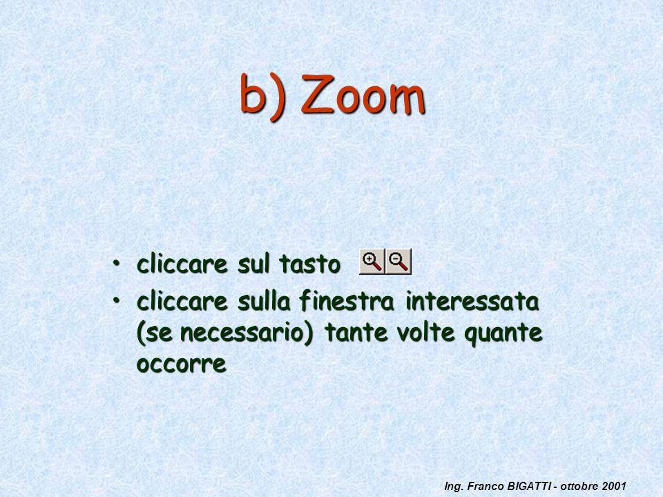 b) Zoom cliccare sul tasto