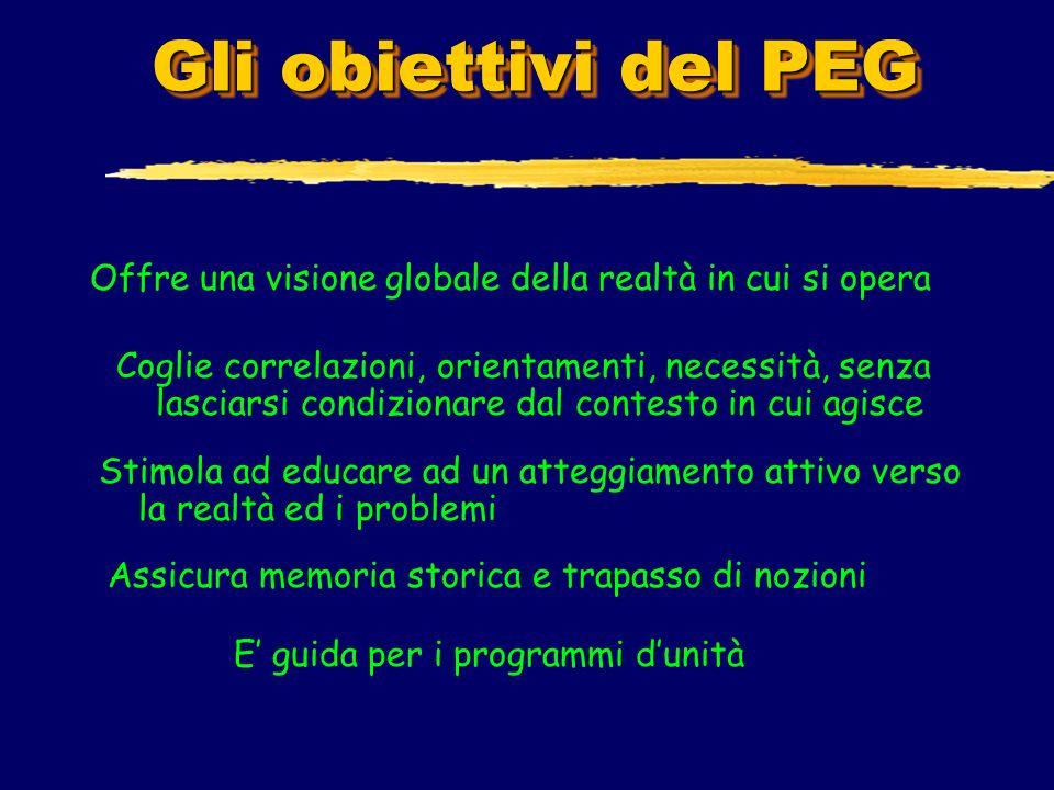 Gli obiettivi del PEG Offre una visione globale della realtà in cui si opera.