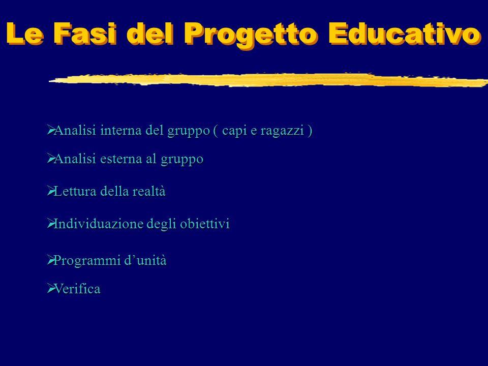 Le Fasi del Progetto Educativo
