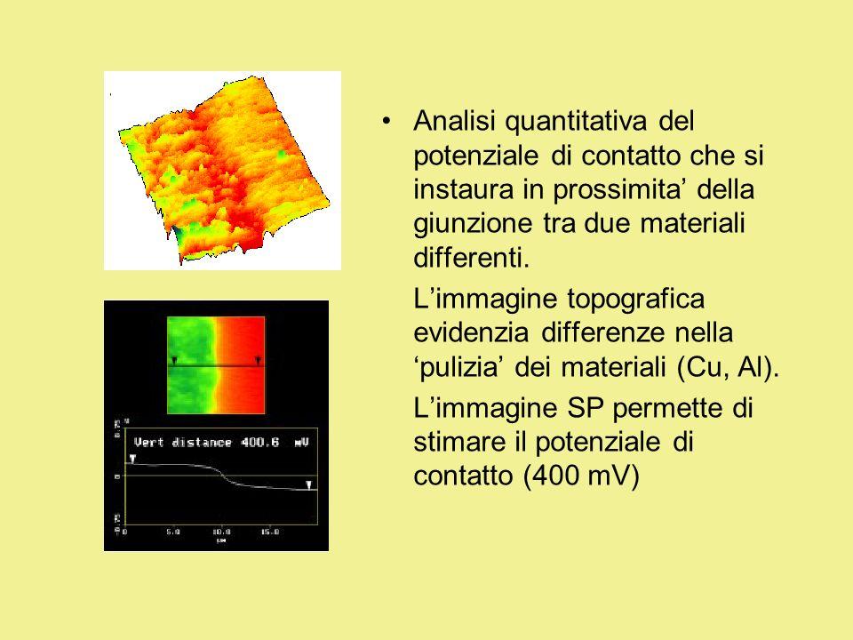 Analisi quantitativa del potenziale di contatto che si instaura in prossimita' della giunzione tra due materiali differenti.