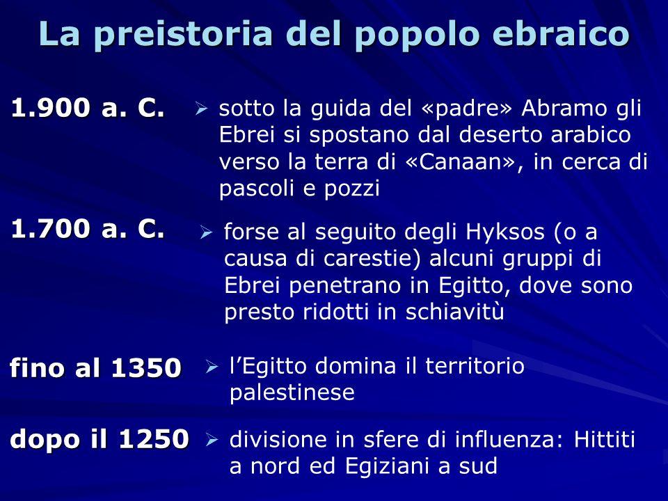 La preistoria del popolo ebraico