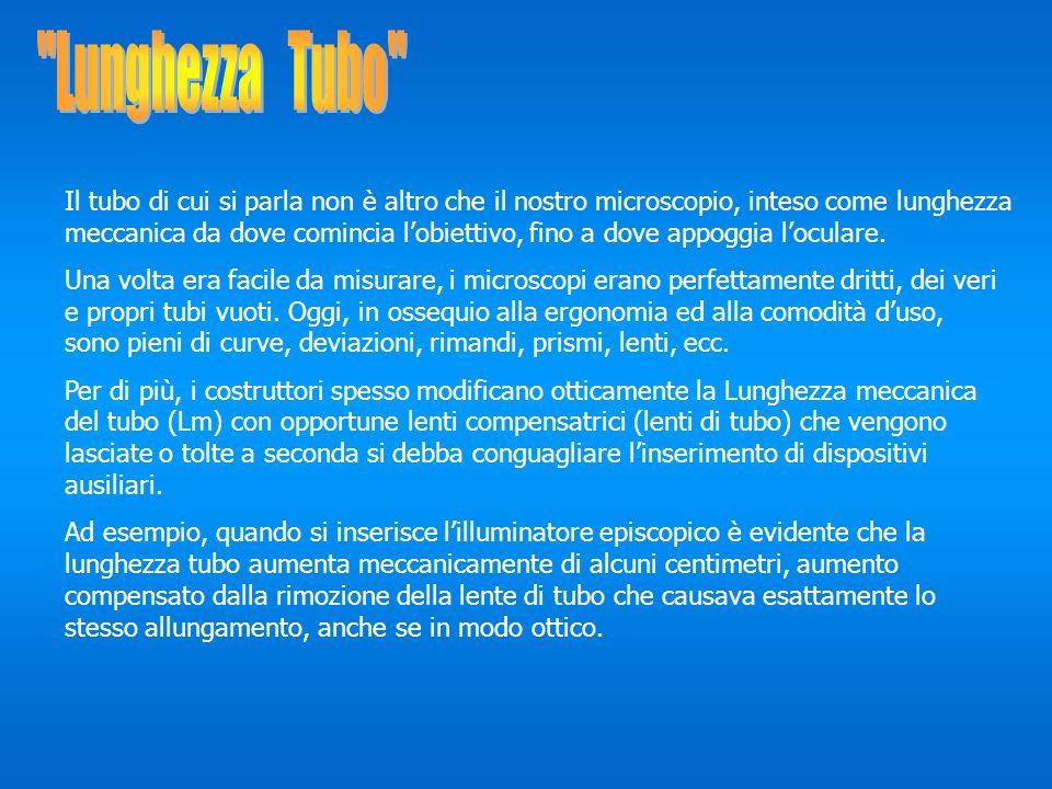 Lunghezza Tubo