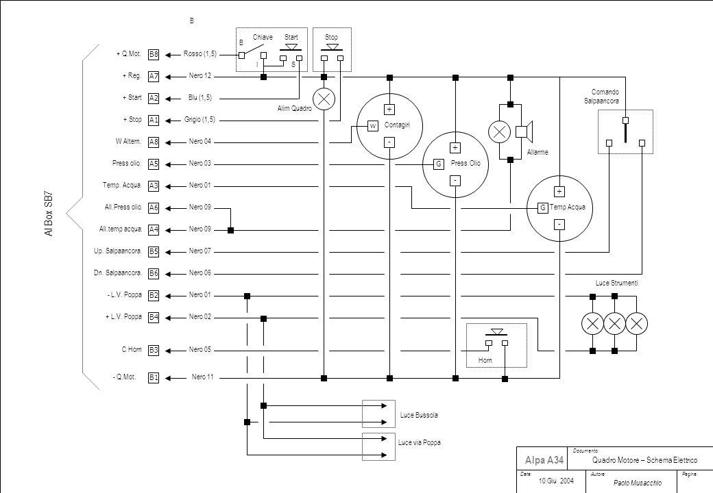Quadro Motore – Schema Elettrico