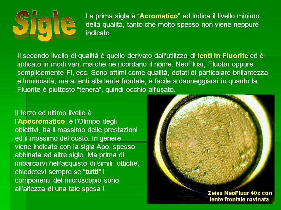 SigleLa prima sigla è Acromatico ed indica il livello minimo della qualità, tanto che molto spesso non viene neppure indicato.
