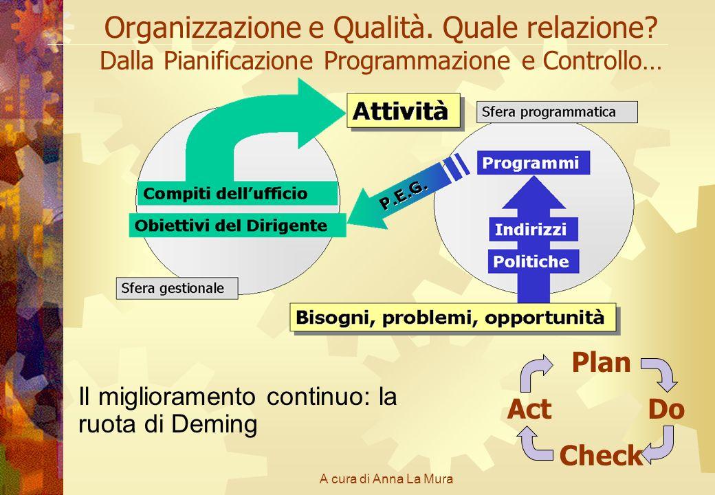 Organizzazione e Qualità. Quale relazione