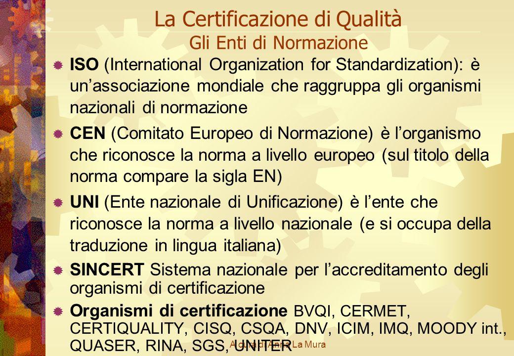 La Certificazione di Qualità Gli Enti di Normazione