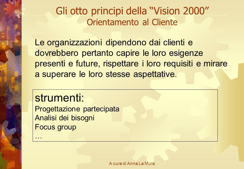 Gli otto principi della Vision 2000 Orientamento al Cliente