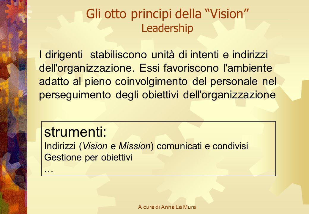 Gli otto principi della Vision Leadership