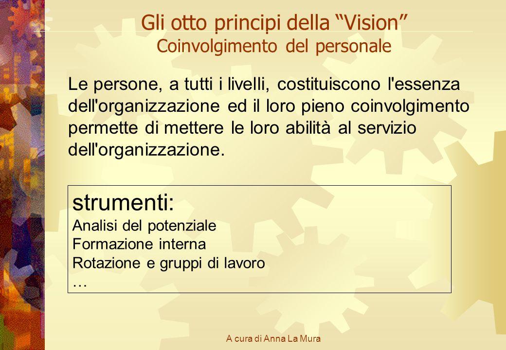 Gli otto principi della Vision Coinvolgimento del personale