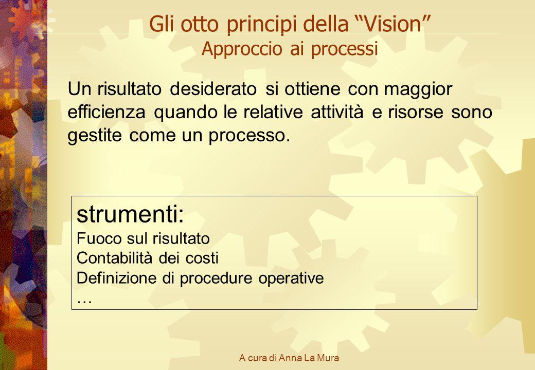 Gli otto principi della Vision Approccio ai processi