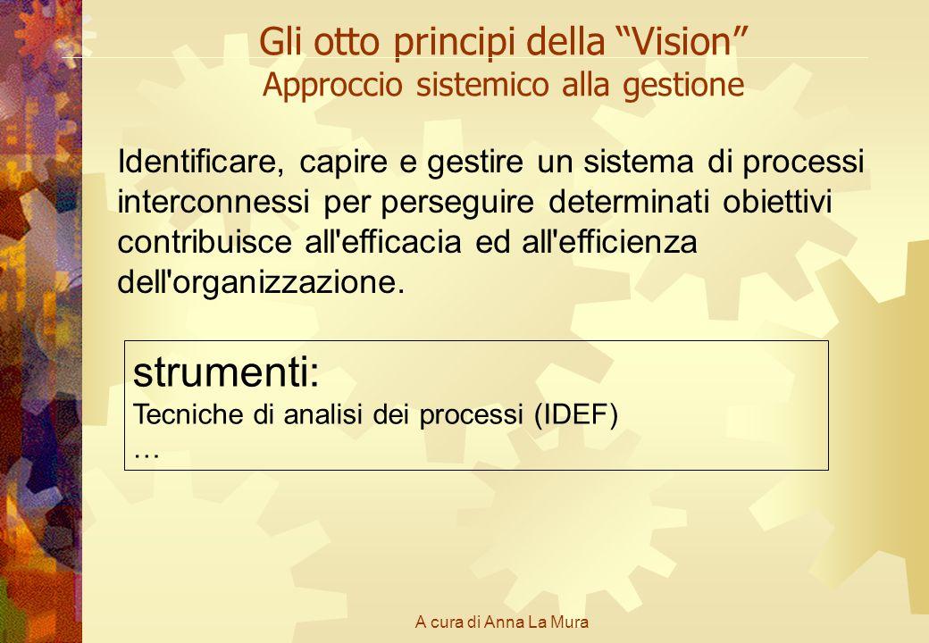 Gli otto principi della Vision Approccio sistemico alla gestione