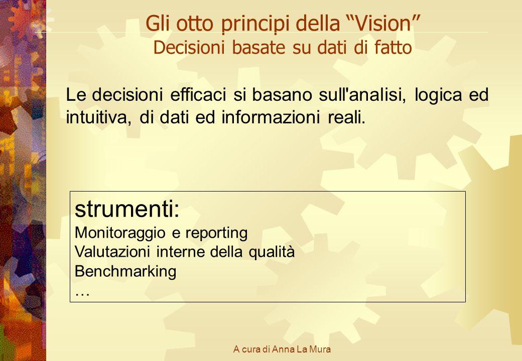 Gli otto principi della Vision Decisioni basate su dati di fatto