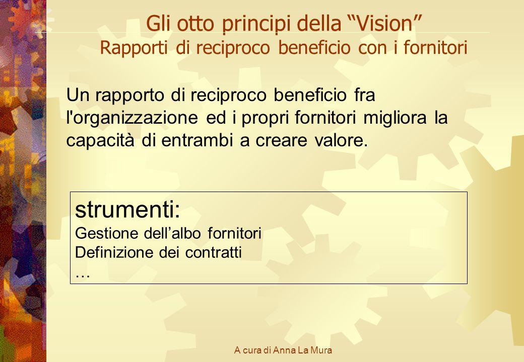 Gli otto principi della Vision Rapporti di reciproco beneficio con i fornitori