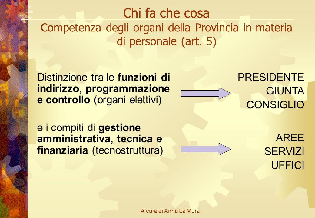 Chi fa che cosa Competenza degli organi della Provincia in materia di personale (art. 5)