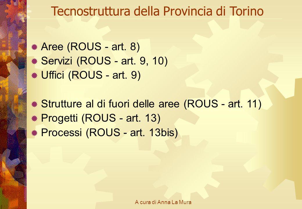 Tecnostruttura della Provincia di Torino
