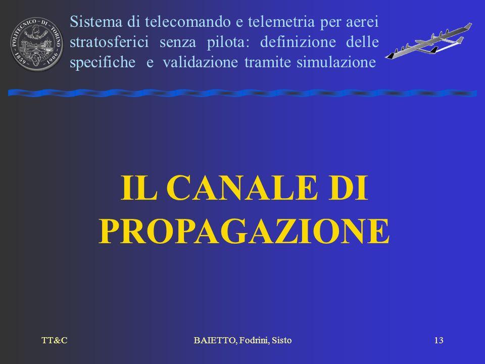 IL CANALE DI PROPAGAZIONE