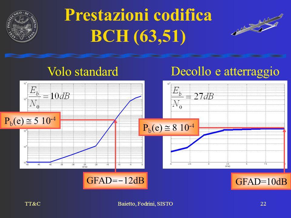 Prestazioni codifica BCH (63,51)