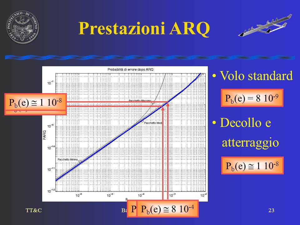 Prestazioni ARQ Volo standard Decollo e atterraggio Pb(e) = 8 10-9