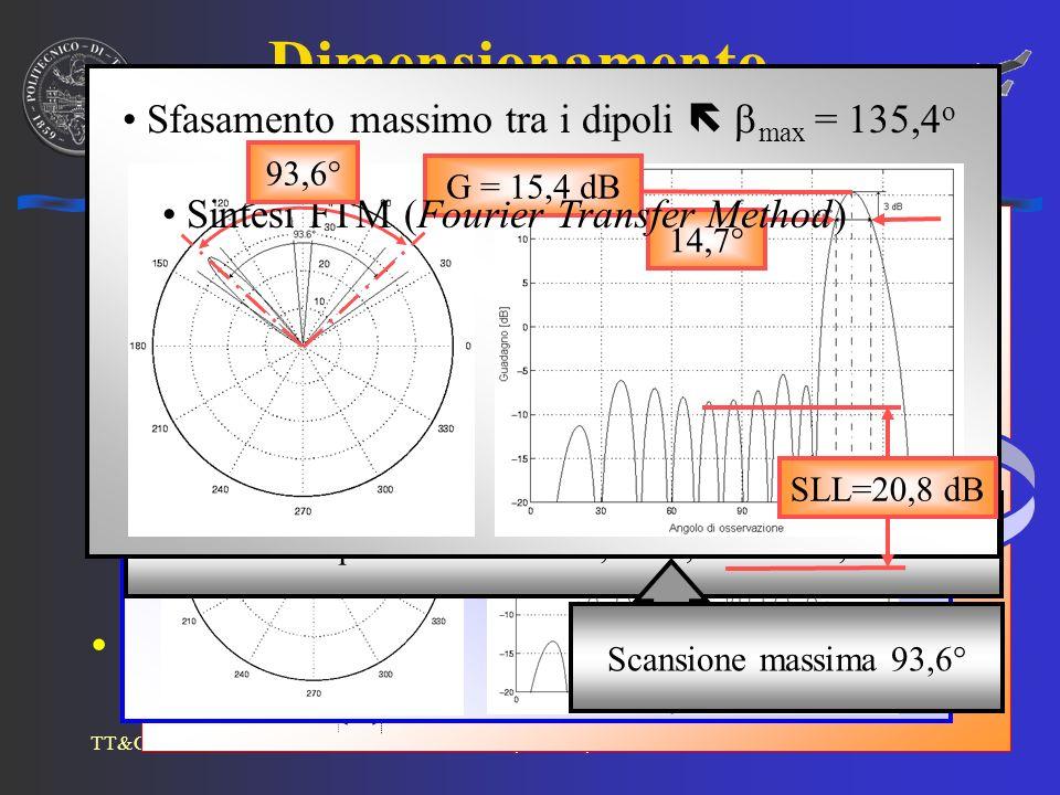 Dimensionamento delle antenne di terra