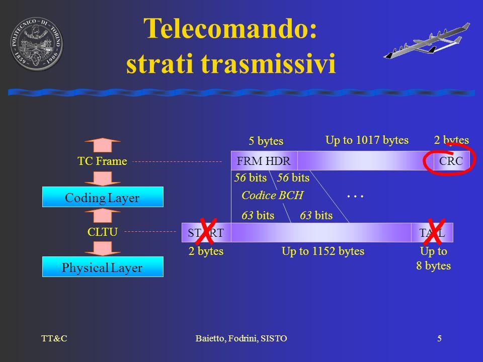 Telecomando: strati trasmissivi